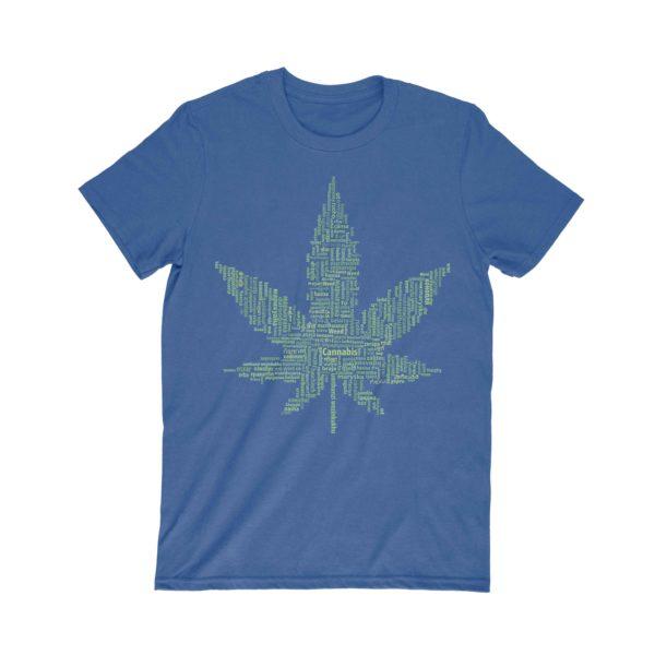 names of cannabis blue